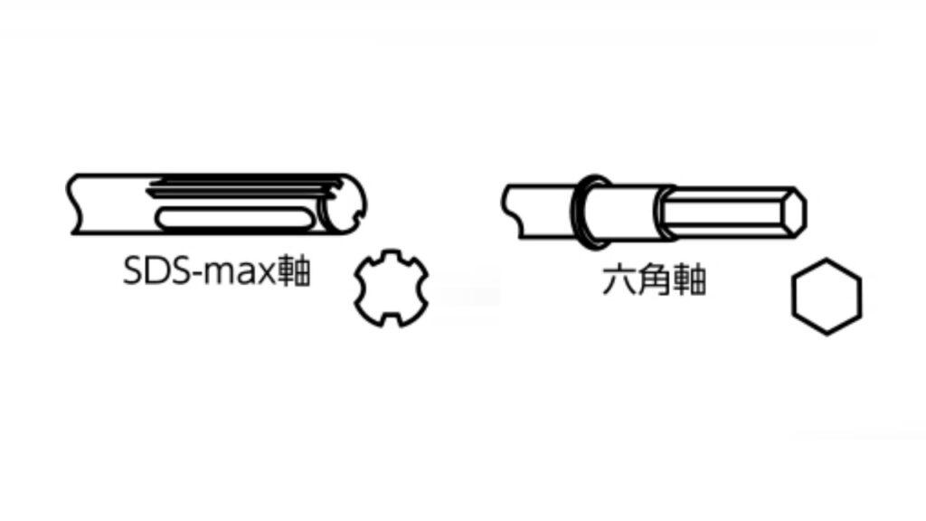 マキタ 電動ハンマー 中古 軸