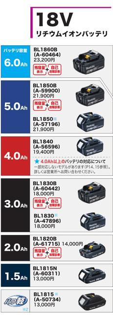 マキタ インパクト 18V バッテリー