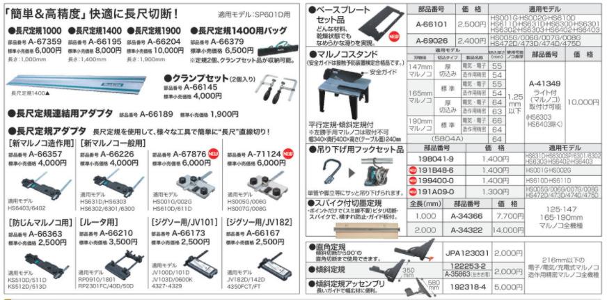 マキタ(mkata)丸ノコ(丸のこ)18v アタッチメント