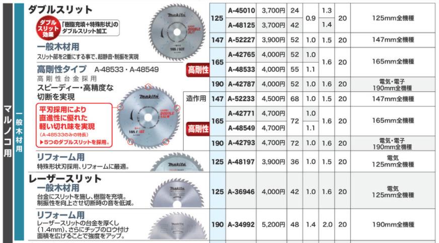 マキタ(mkata)丸ノコ(丸のこ)18v 替刃