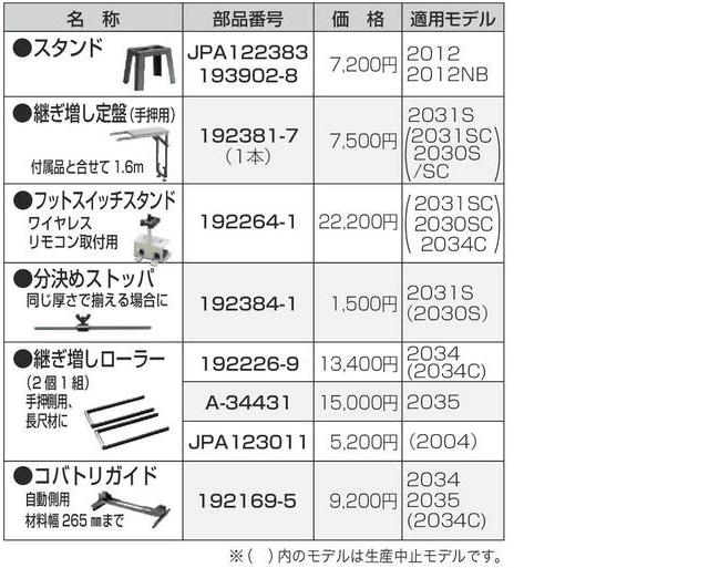 マキタ 電動カンナ オプション品
